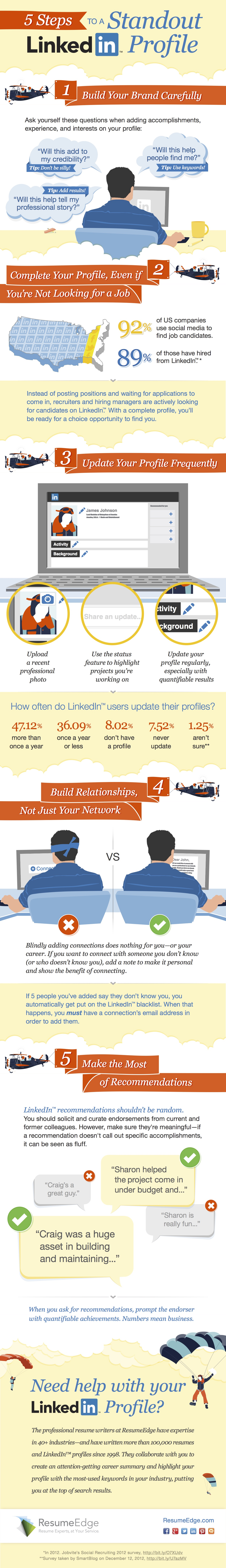 5 Steps to a Standout LinkedIn Profile