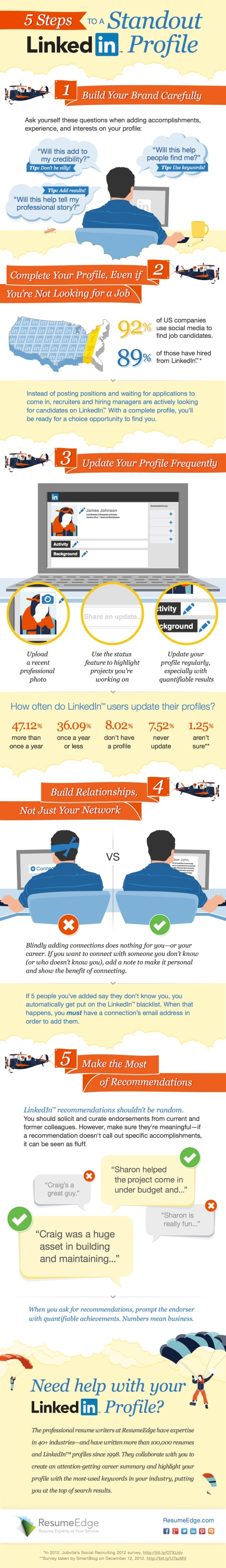 1323_ResumeEdge_Q1_Infographic_FIN